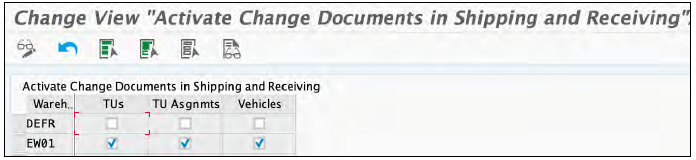Change View Activate Change Documents in Shipping and Receiving